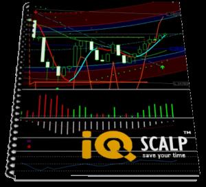 Торговая система «IQ SCALP 2015»